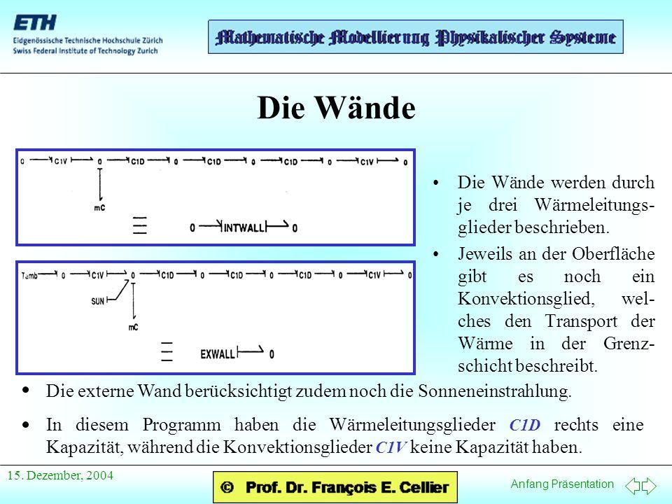 Die WändeDie Wände werden durch je drei Wärmeleitungs-glieder beschrieben.