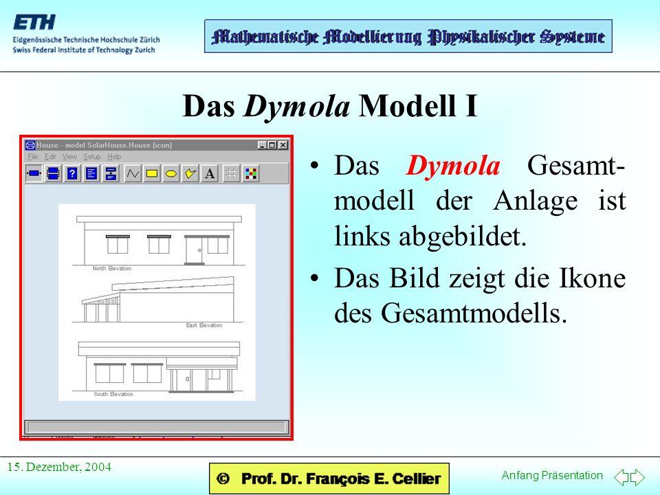 Das Dymola Modell I Das Dymola Gesamt-modell der Anlage ist links abgebildet. Das Bild zeigt die Ikone des Gesamtmodells.