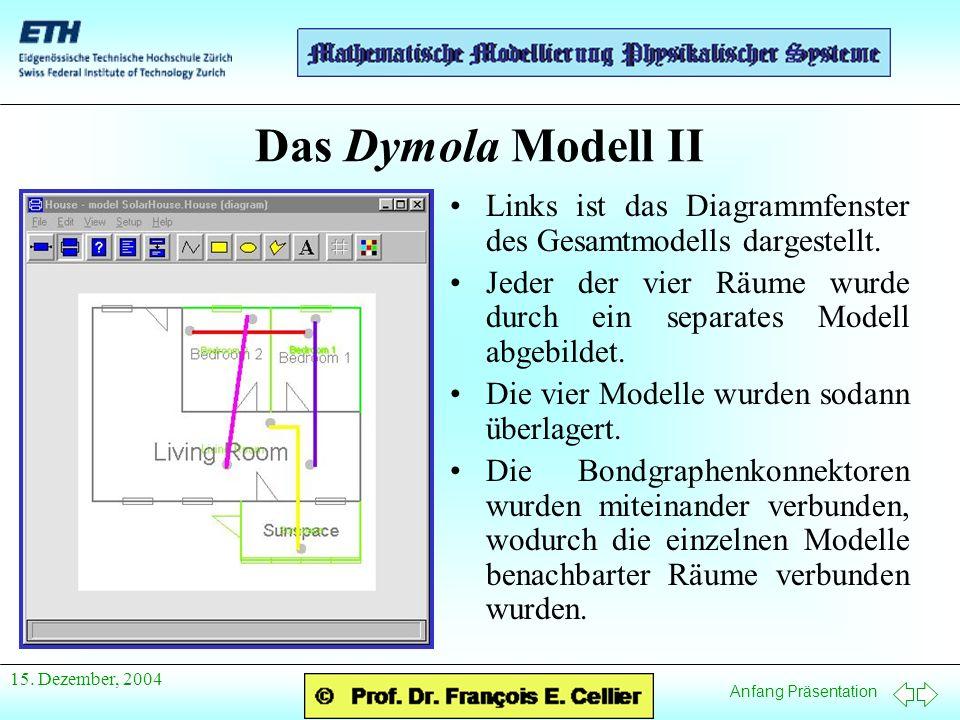 Das Dymola Modell II Links ist das Diagrammfenster des Gesamtmodells dargestellt. Jeder der vier Räume wurde durch ein separates Modell abgebildet.