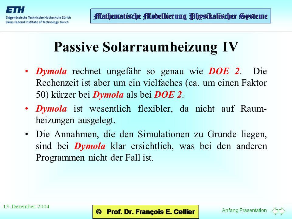 Passive Solarraumheizung IV