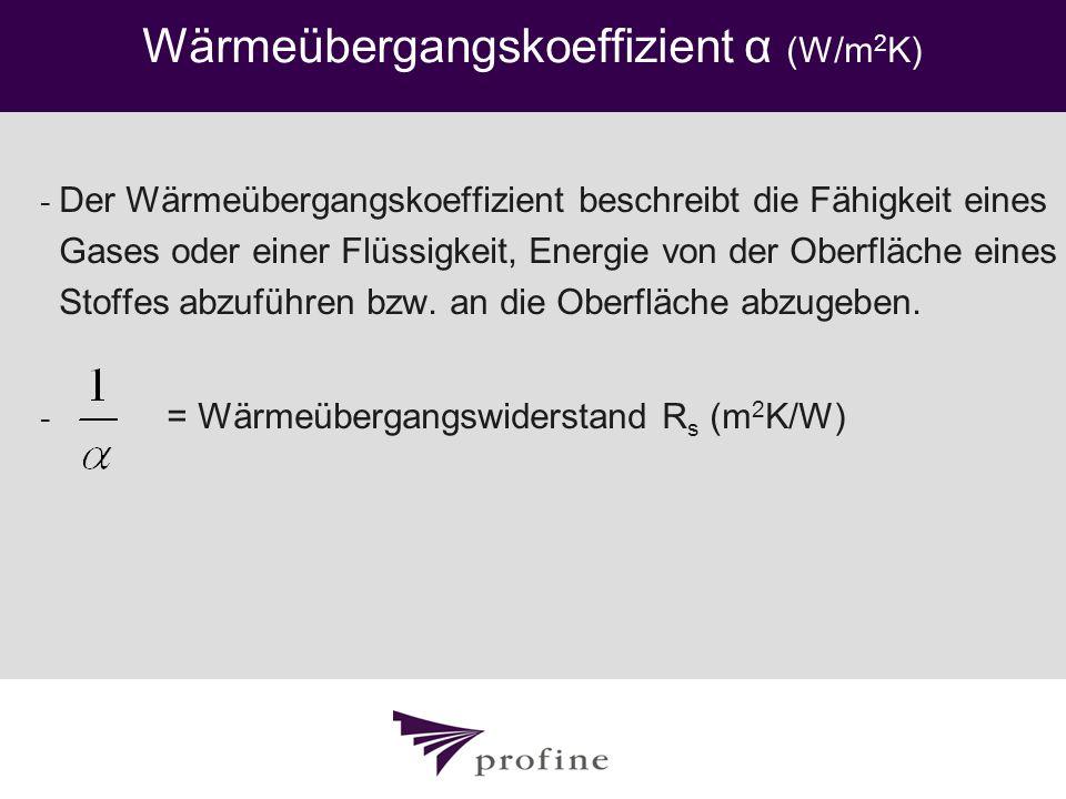Wärmeübergangskoeffizient α (W/m2K)