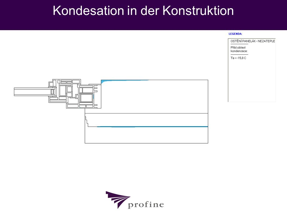 Kondesation in der Konstruktion