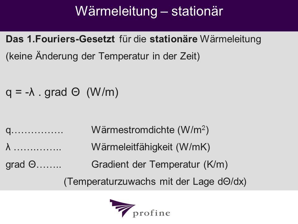 Wärmeleitung – stationär