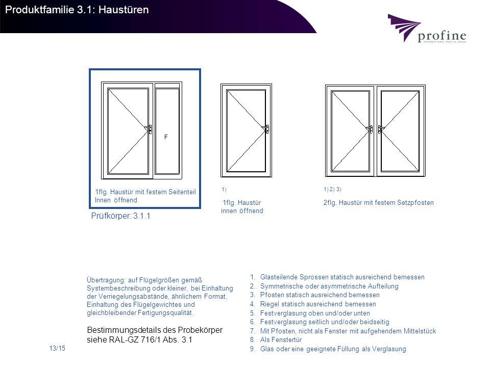 Produktfamilie 3.1: Haustüren