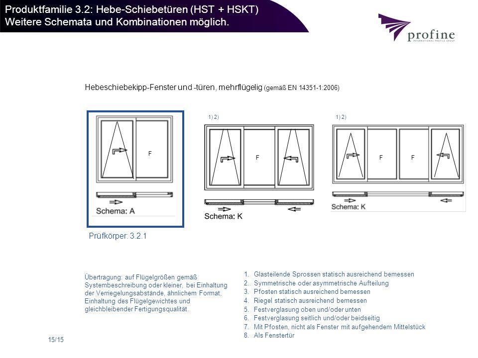 Produktfamilie 3.2: Hebe-Schiebetüren (HST + HSKT)