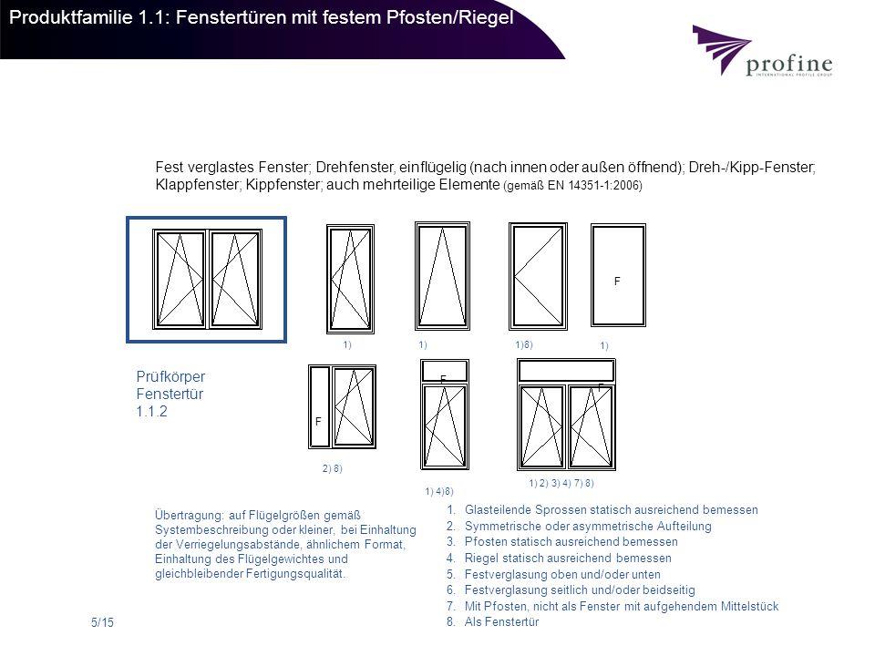 Produktfamilie 1.1: Fenstertüren mit festem Pfosten/Riegel