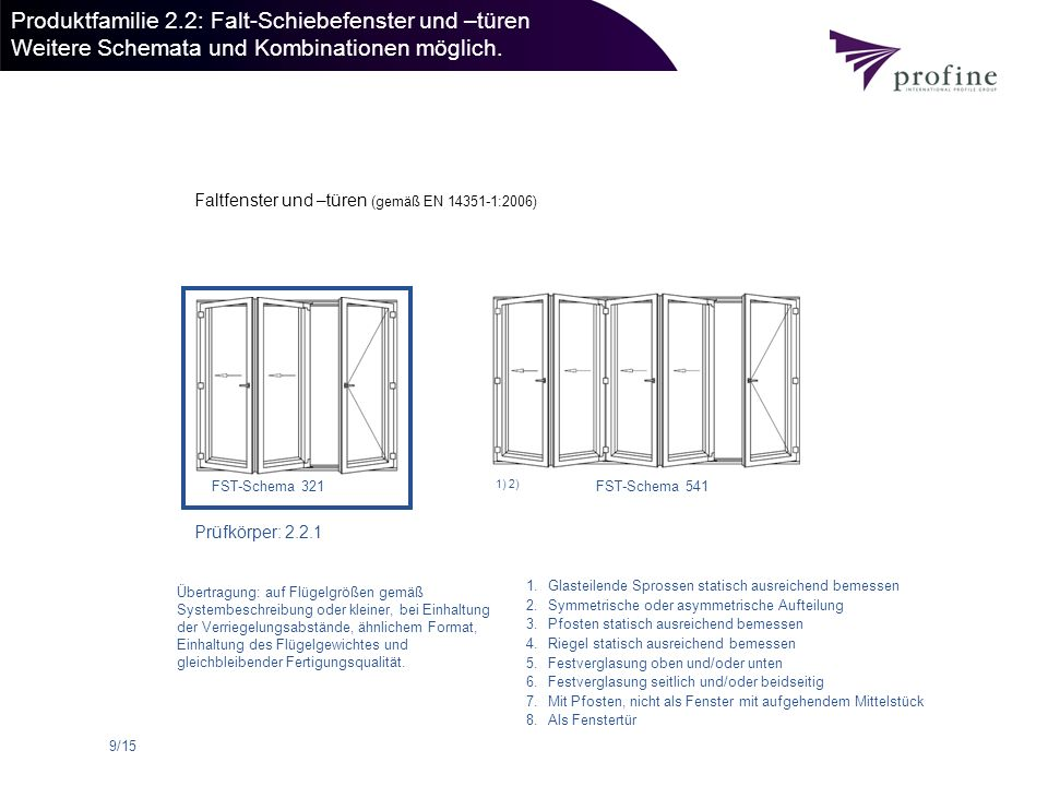 Produktfamilie 2.2: Falt-Schiebefenster und –türen
