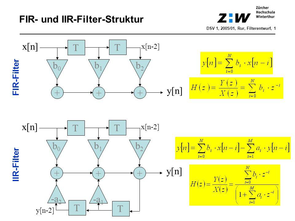FIR- und IIR-Filter-Struktur