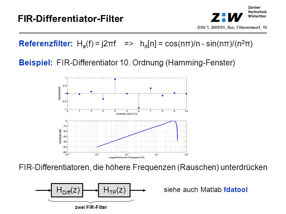 FIR-Differentiator-Filter