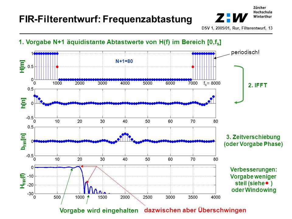 FIR-Filterentwurf: Frequenzabtastung