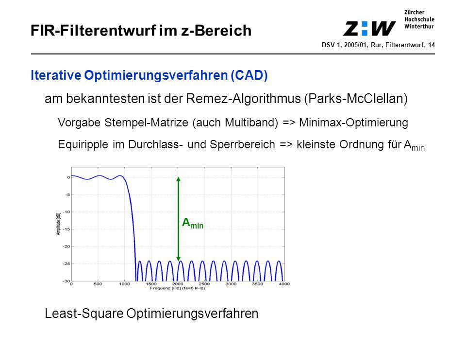 FIR-Filterentwurf im z-Bereich