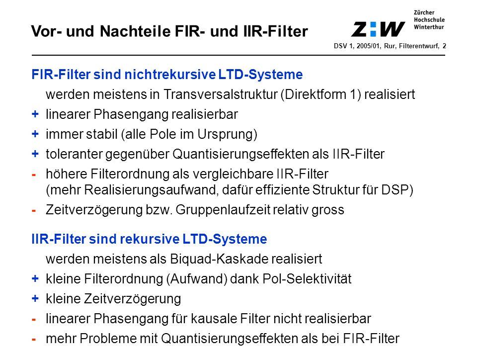 Vor- und Nachteile FIR- und IIR-Filter