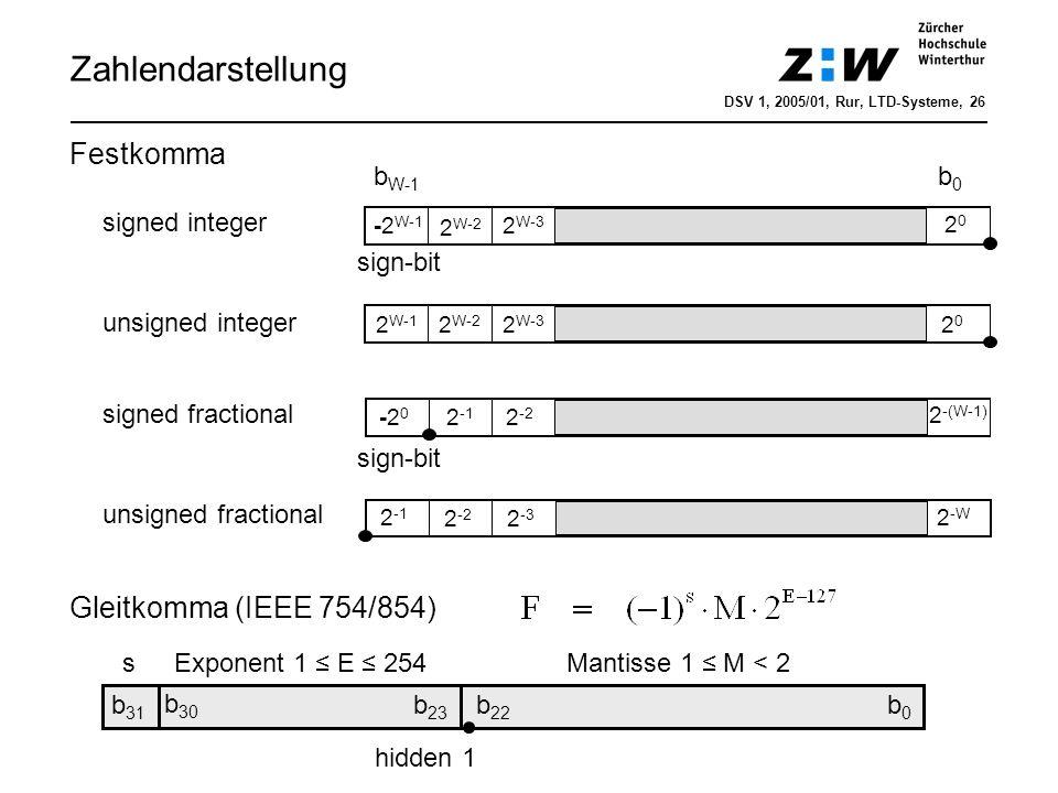 Zahlendarstellung Festkomma Gleitkomma (IEEE 754/854) bW-1 b0