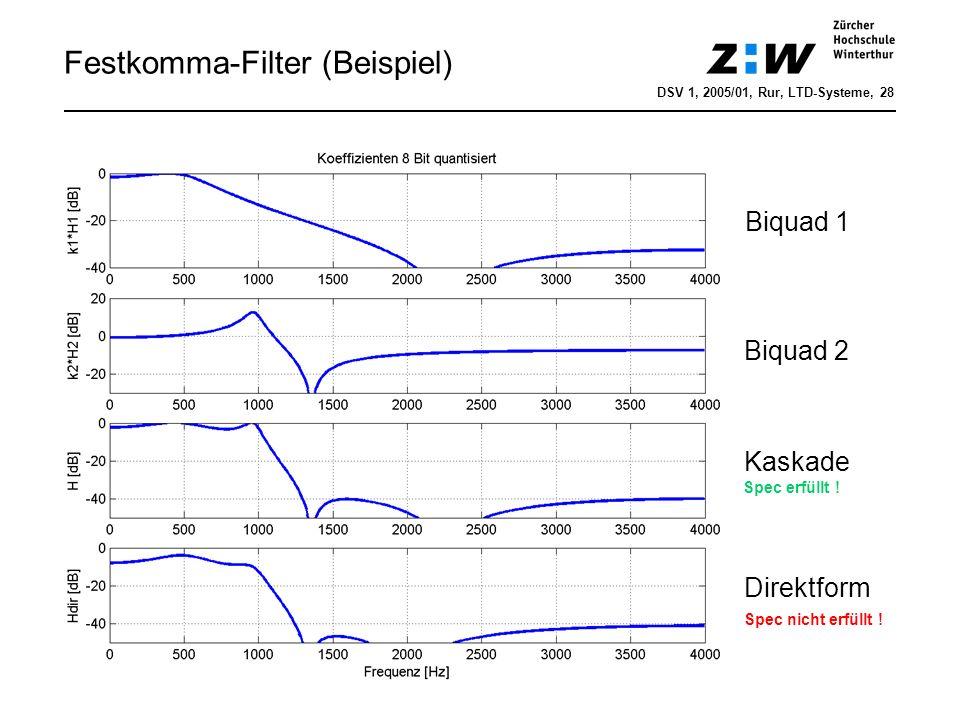 Festkomma-Filter (Beispiel)