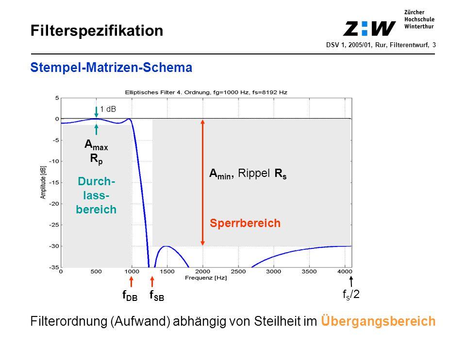 Filterspezifikation Stempel-Matrizen-Schema