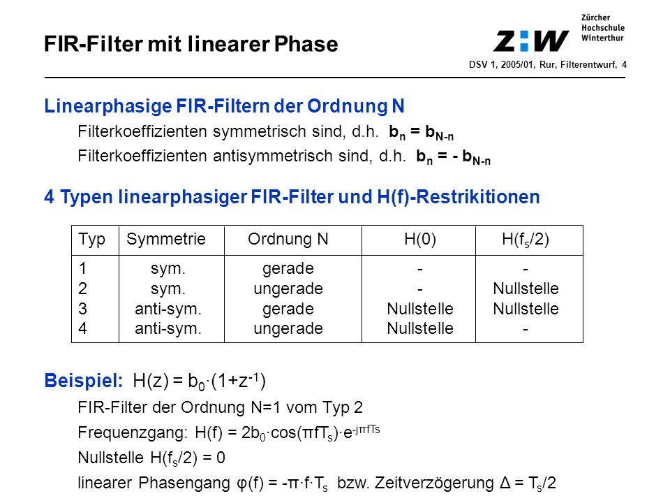 FIR-Filter mit linearer Phase