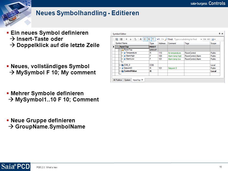 Neues Symbolhandling - Editieren