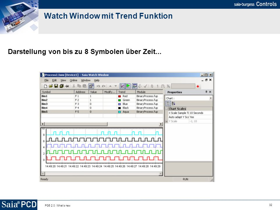 Watch Window mit Trend Funktion