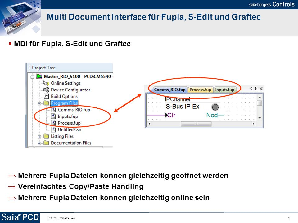 Multi Document Interface für Fupla, S-Edit und Graftec