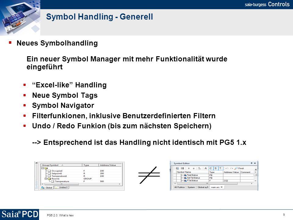 Symbol Handling - Generell