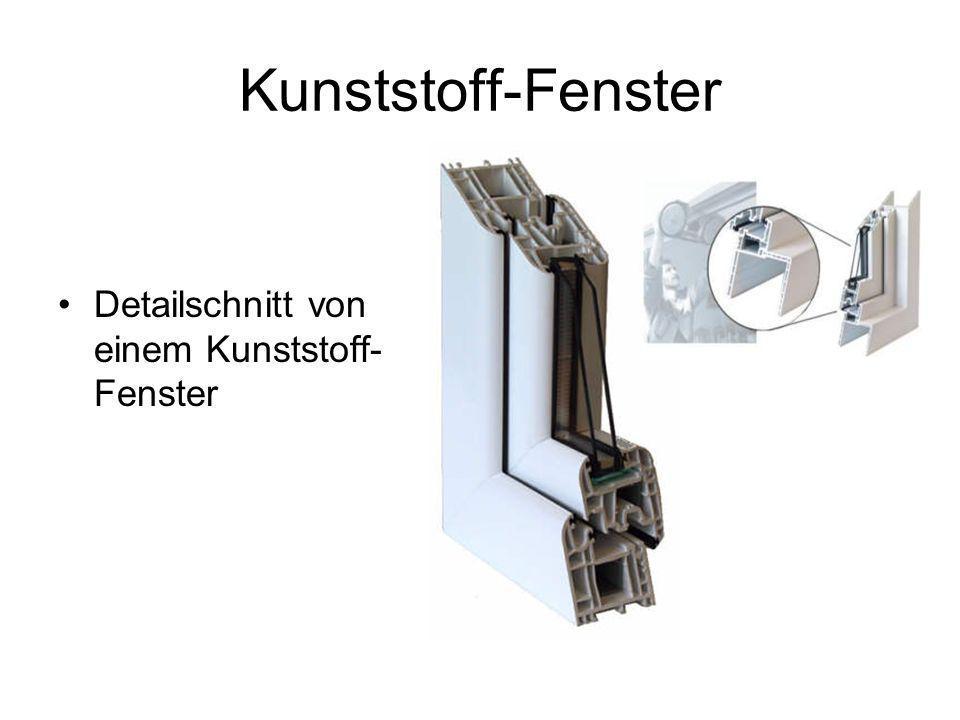 Kunststoff-Fenster Detailschnitt von einem Kunststoff-Fenster