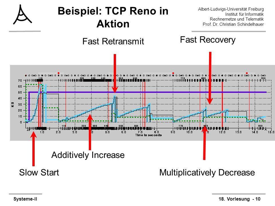 Beispiel: TCP Reno in Aktion