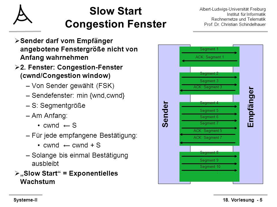 Slow Start Congestion Fenster