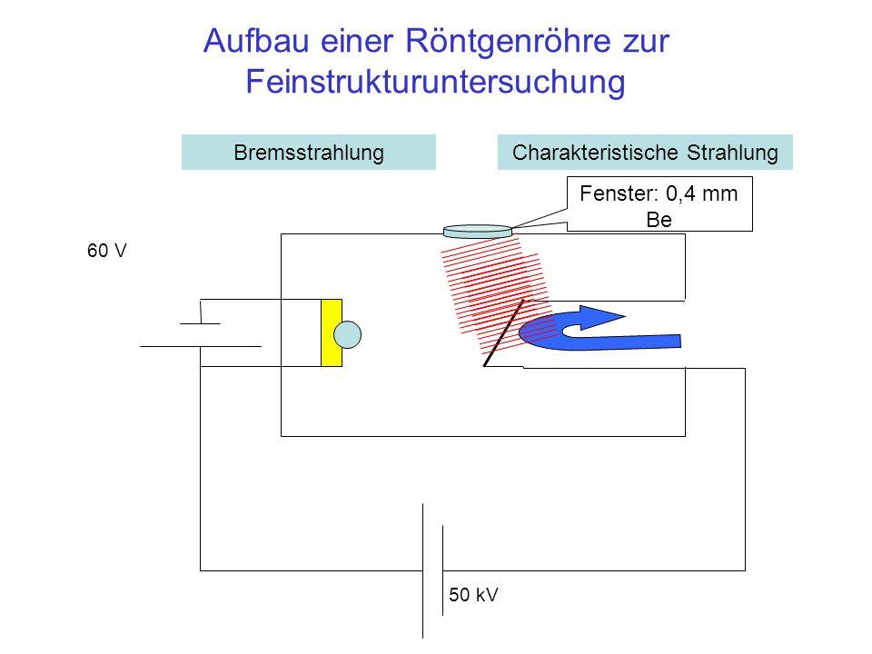 Aufbau einer Röntgenröhre zur Feinstrukturuntersuchung