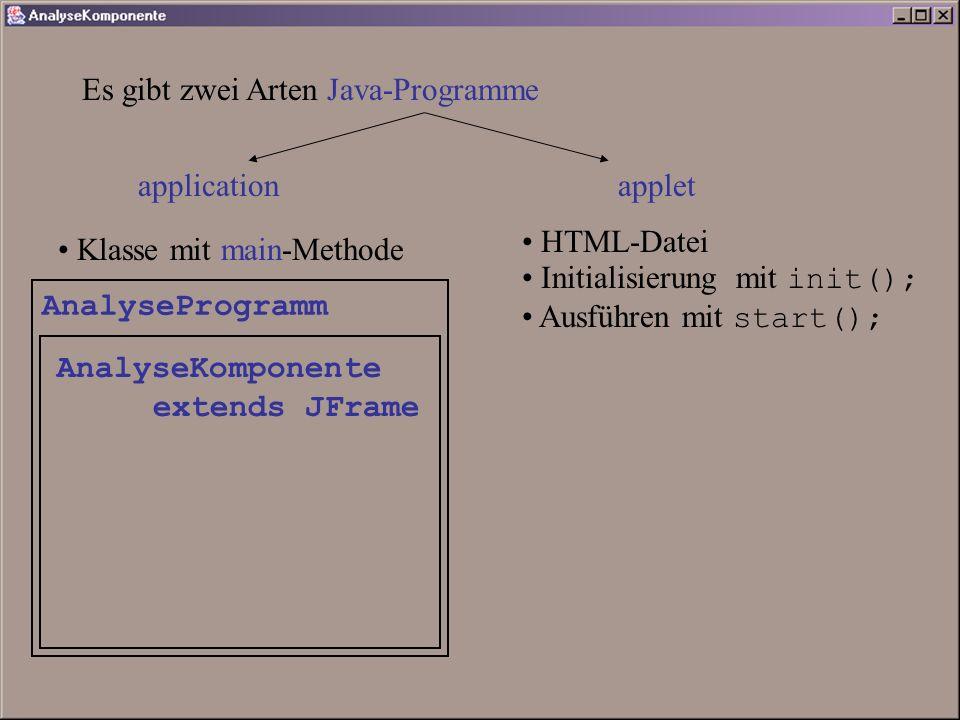 Es gibt zwei Arten Java-Programme