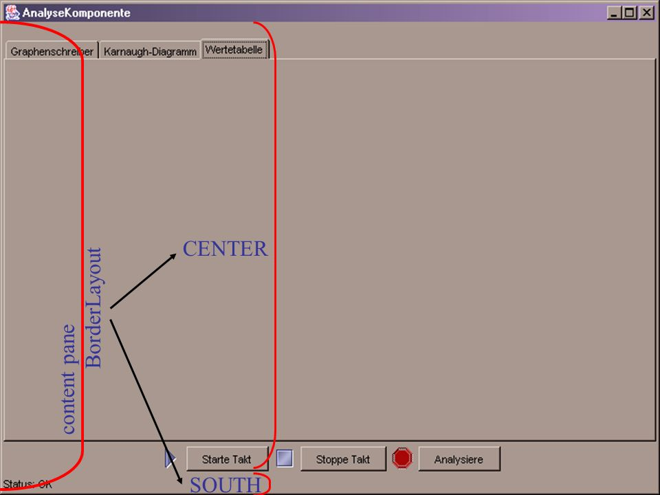 CENTER BorderLayout content pane SOUTH