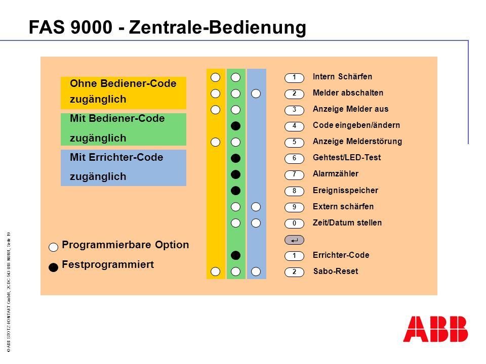FAS 9000 - Zentrale-Bedienung