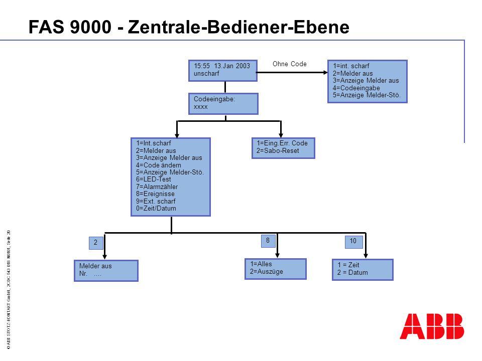 FAS 9000 - Zentrale-Bediener-Ebene