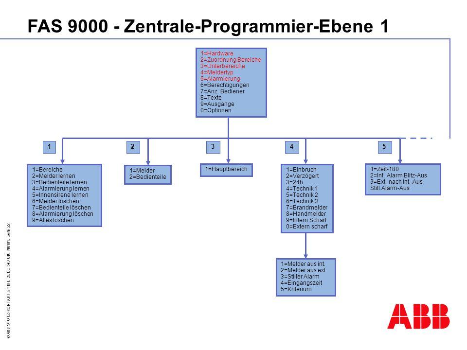 FAS 9000 - Zentrale-Programmier-Ebene 1