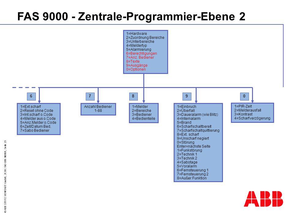 FAS 9000 - Zentrale-Programmier-Ebene 2