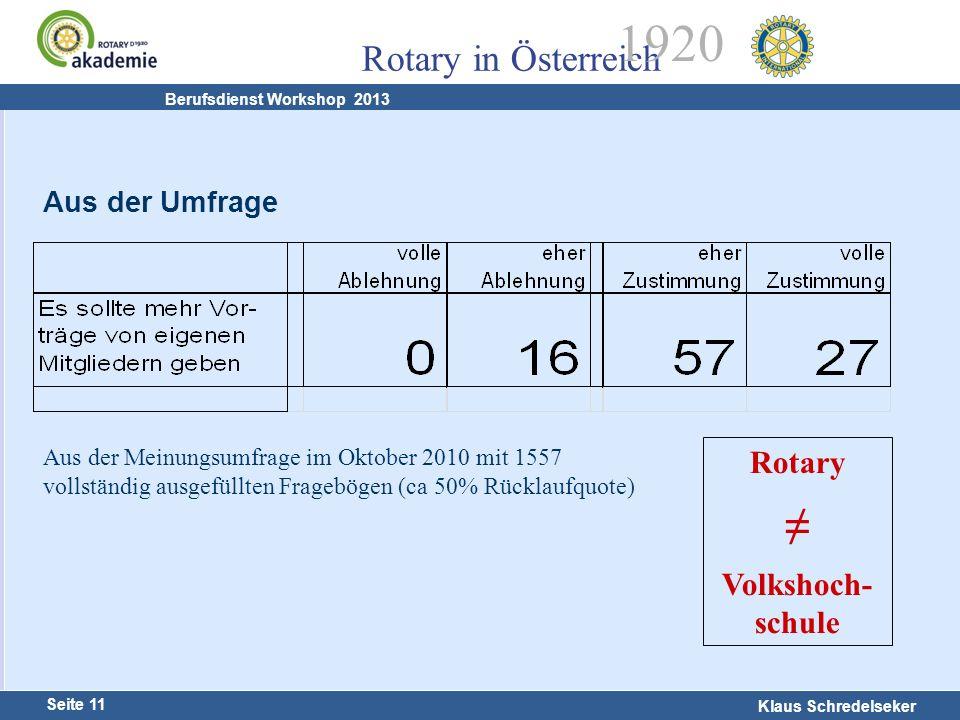 ≠ Rotary Volkshoch- schule Aus der Umfrage