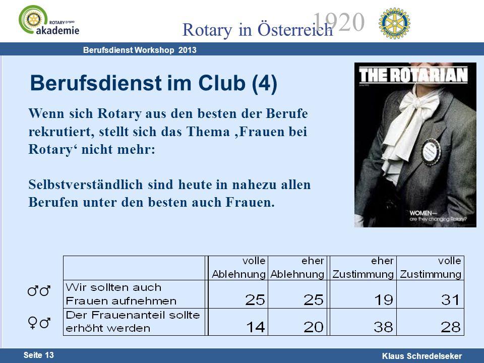 Berufsdienst im Club (4)