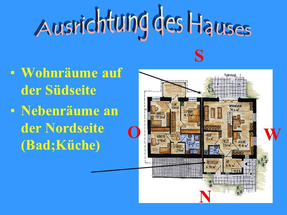 Ausrichtung des Hauses