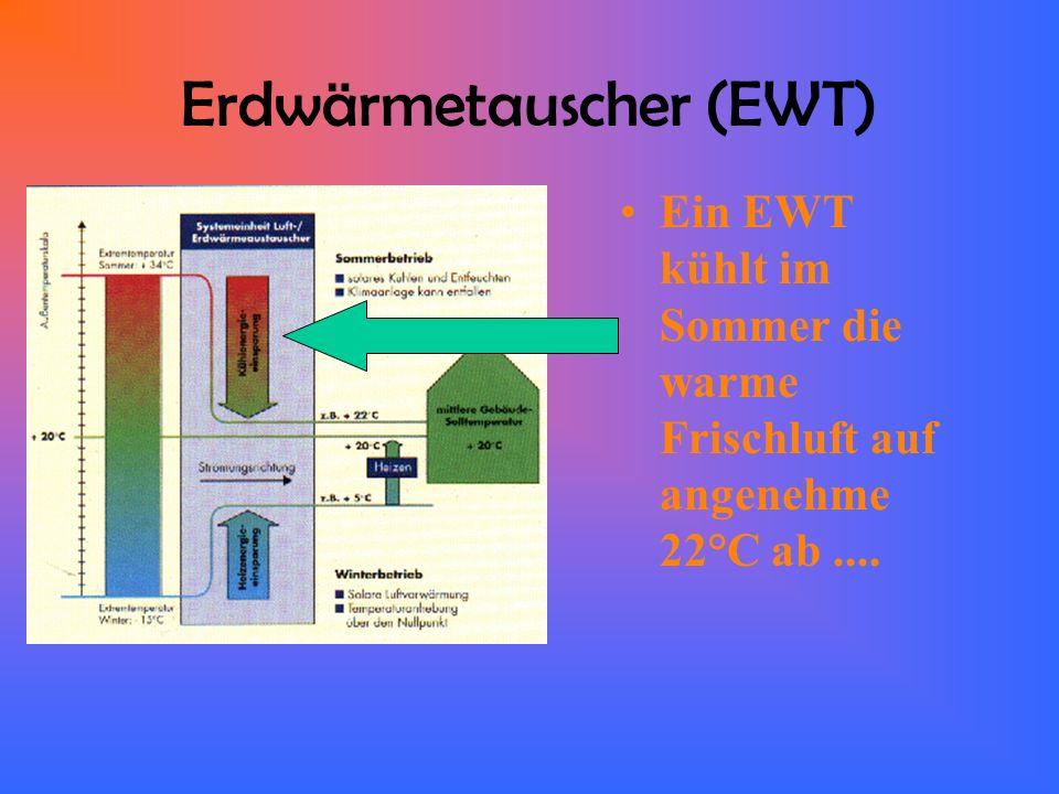 Erdwärmetauscher (EWT)