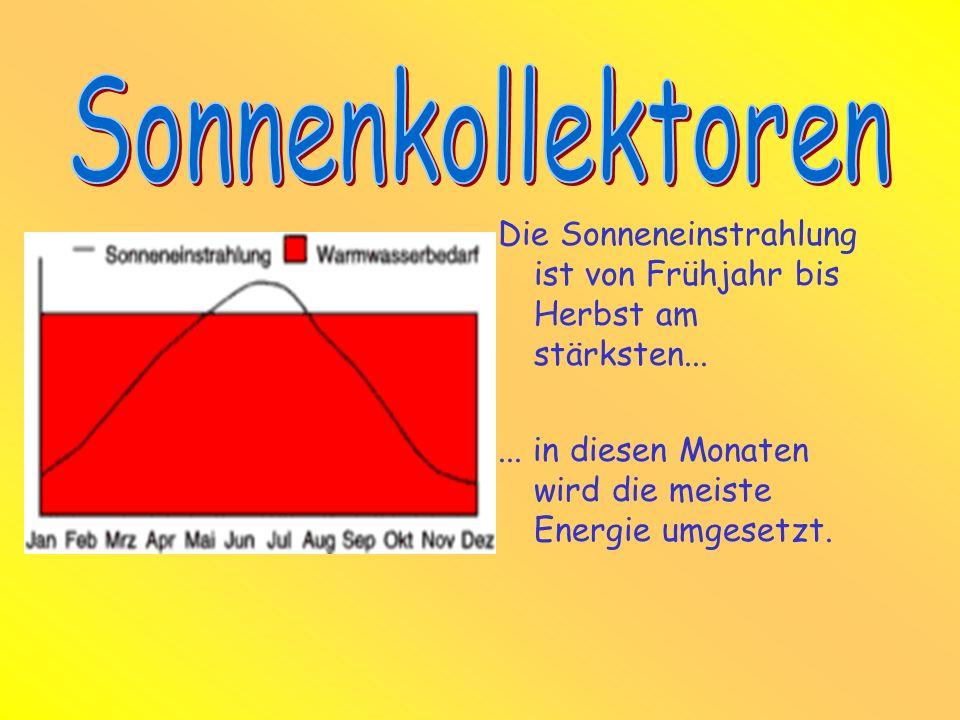 Sonnenkollektoren Die Sonneneinstrahlung ist von Frühjahr bis Herbst am stärksten...