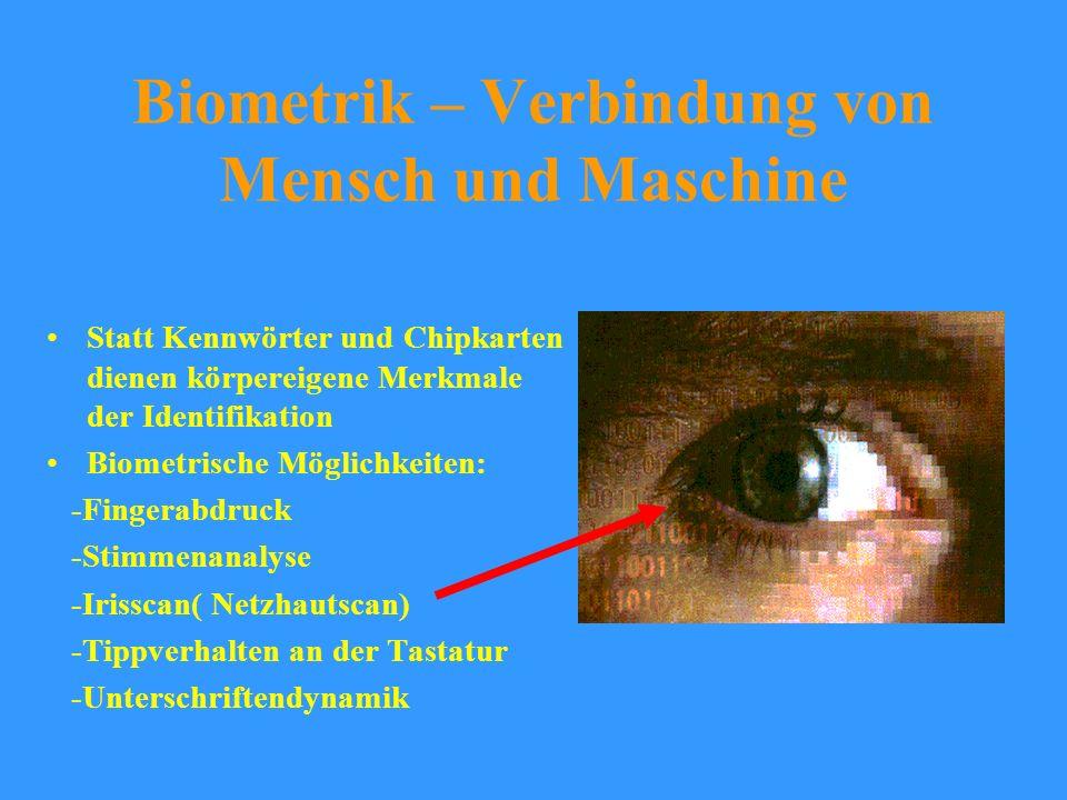 Biometrik – Verbindung von Mensch und Maschine