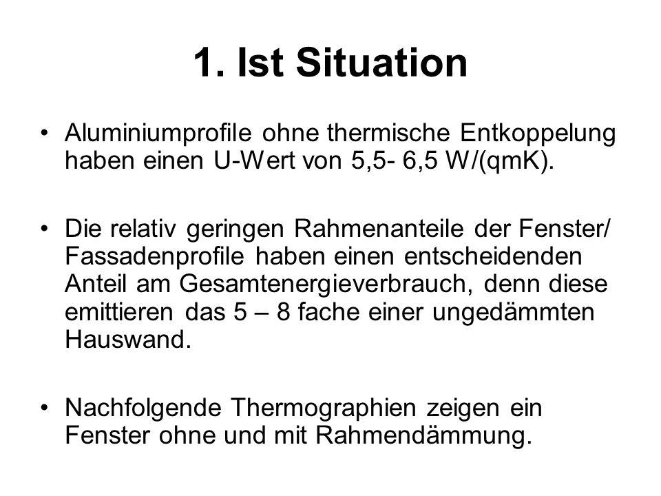 1. Ist Situation Aluminiumprofile ohne thermische Entkoppelung haben einen U-Wert von 5,5- 6,5 W/(qmK).