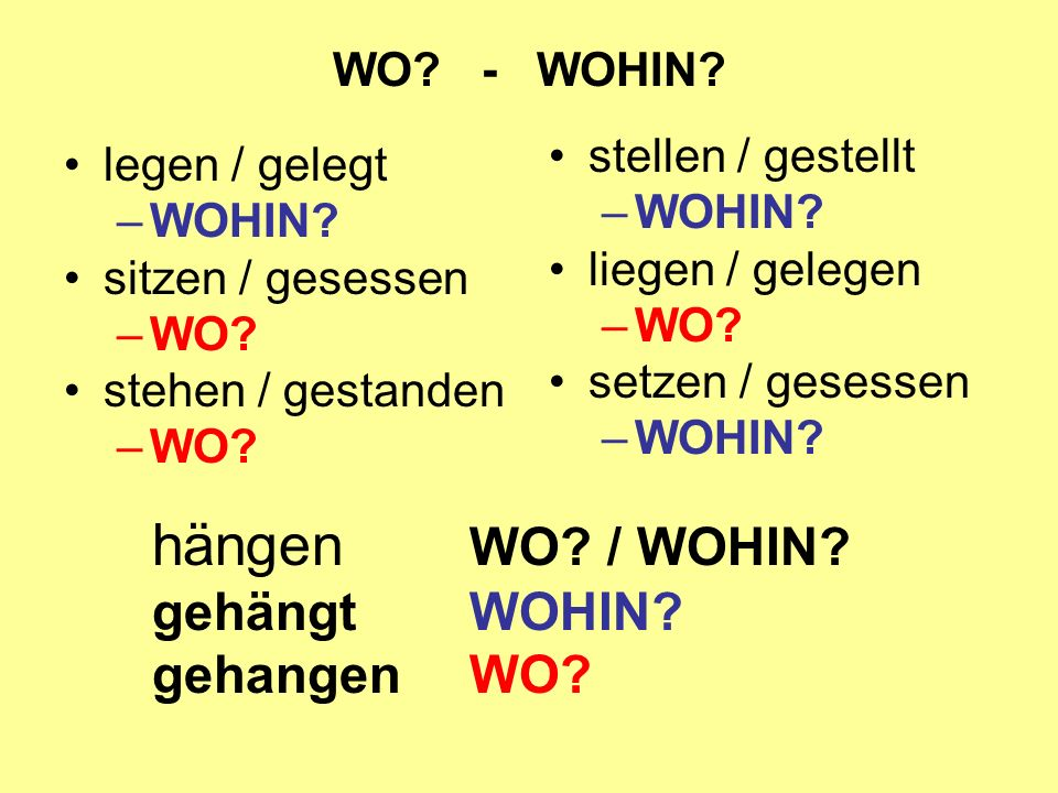 hängen WO / WOHIN gehängt WOHIN gehangen WO WO - WOHIN