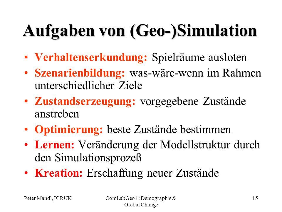 Aufgaben von (Geo-)Simulation