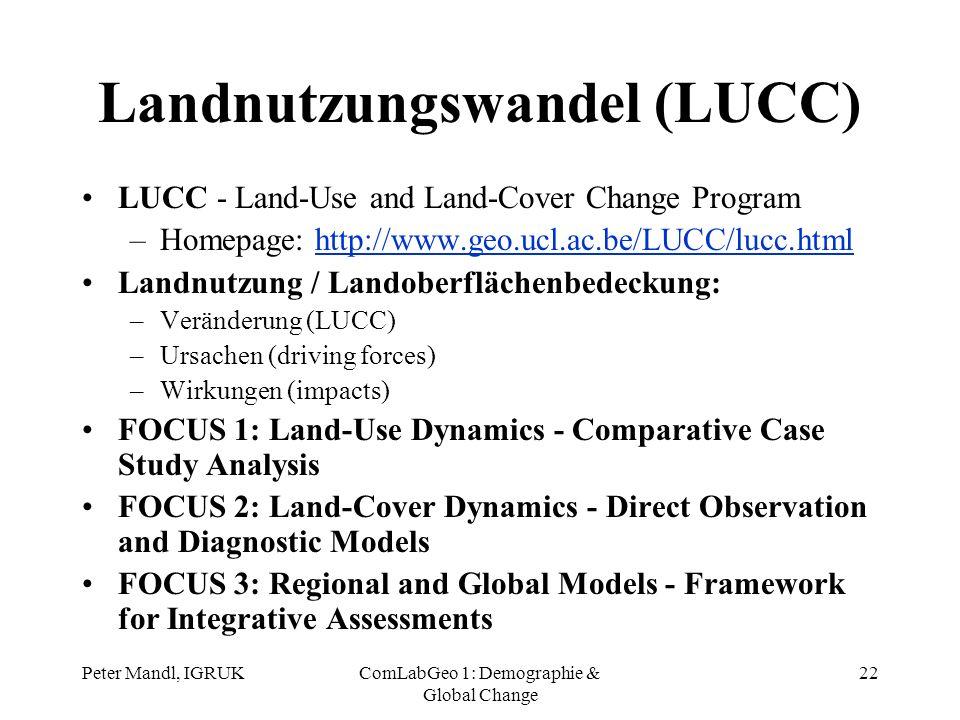 Landnutzungswandel (LUCC)