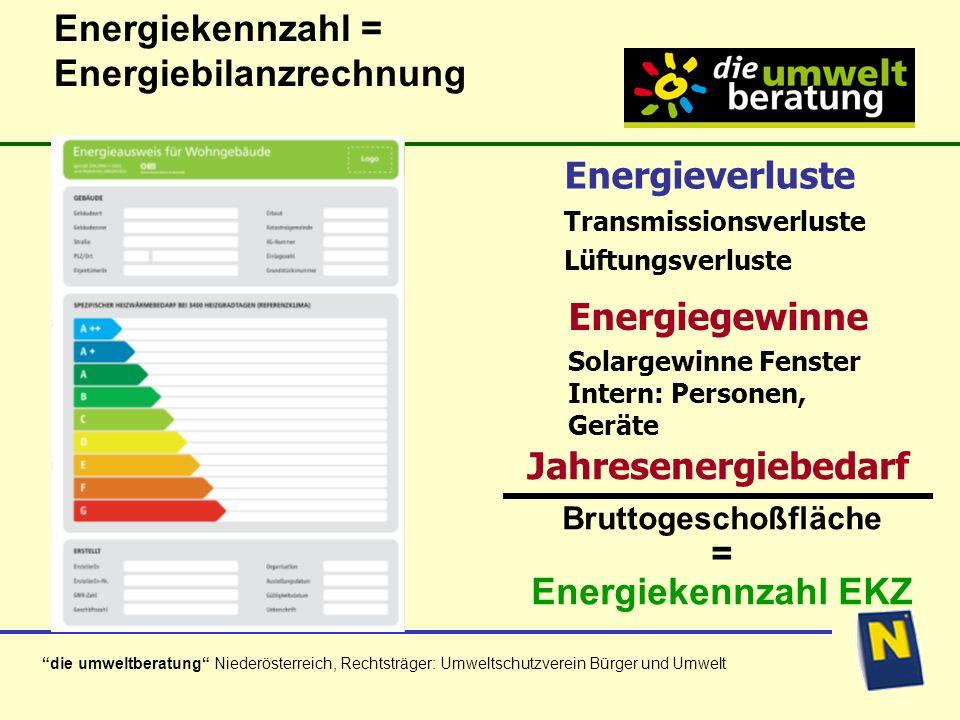 Energiekennzahl = Energiebilanzrechnung