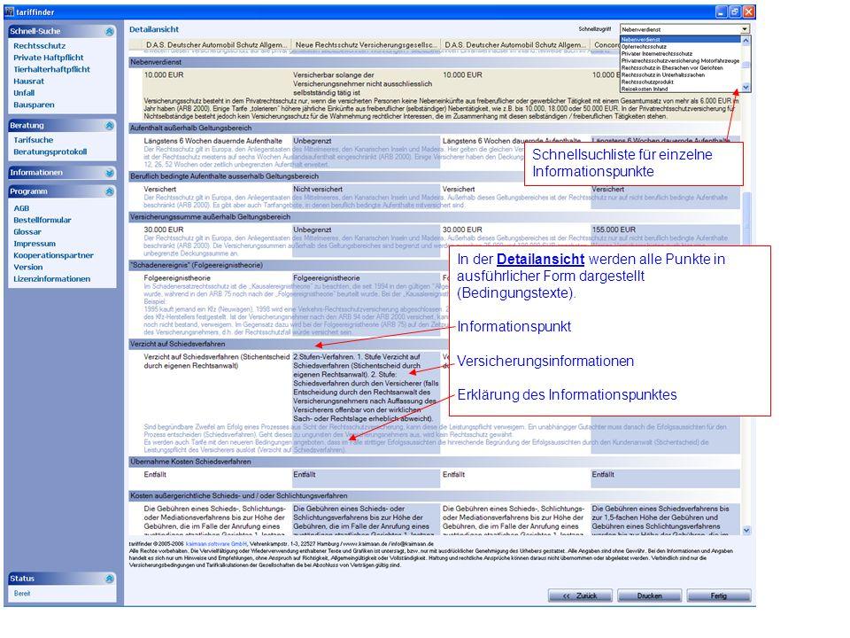 Schnellsuchliste für einzelne Informationspunkte