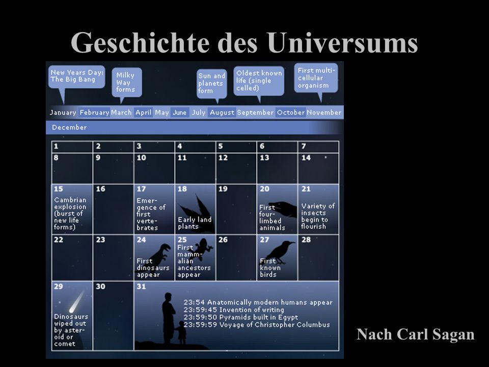 Geschichte des Universums