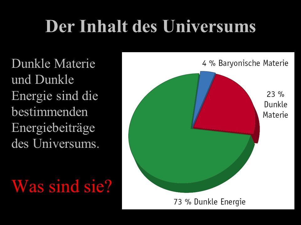Der Inhalt des Universums