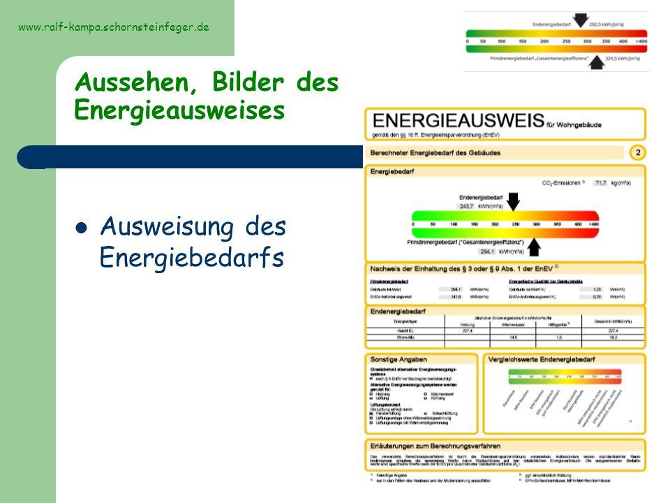 Aussehen, Bilder des Energieausweises