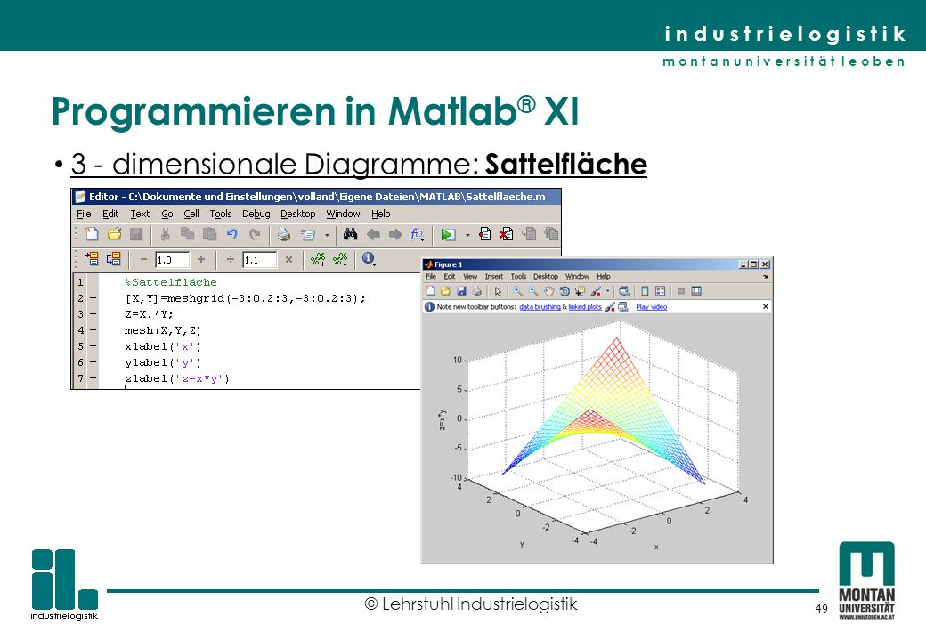 Programmieren in Matlab® XI